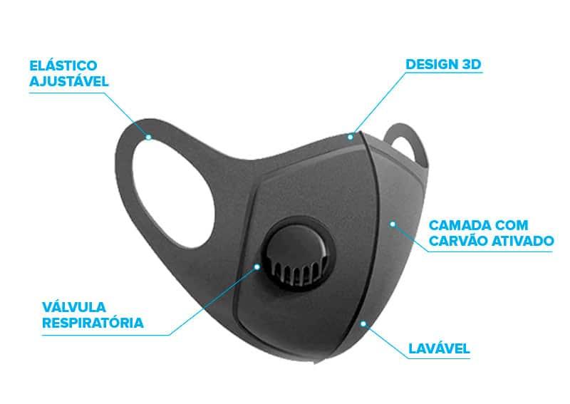Máscara 3d Impermeável com Válvula Respiratória com Carvão Ativado